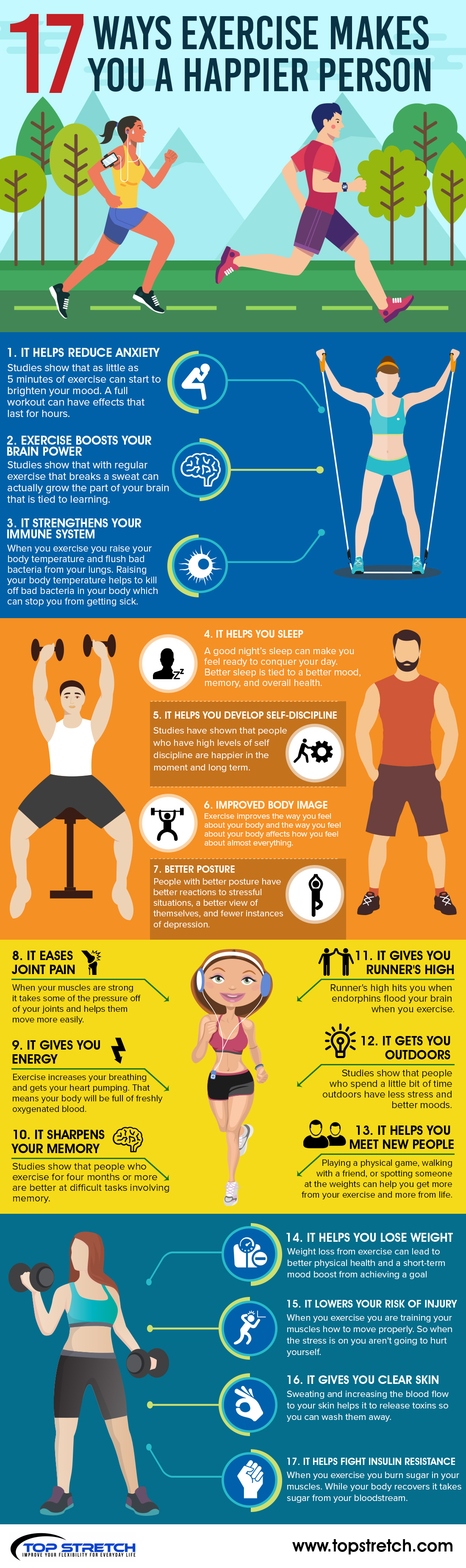 the science behind working out infographic