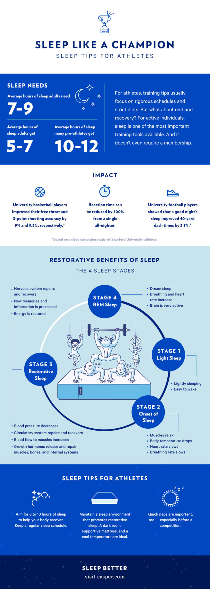 rest more to achieve optimal physical performance