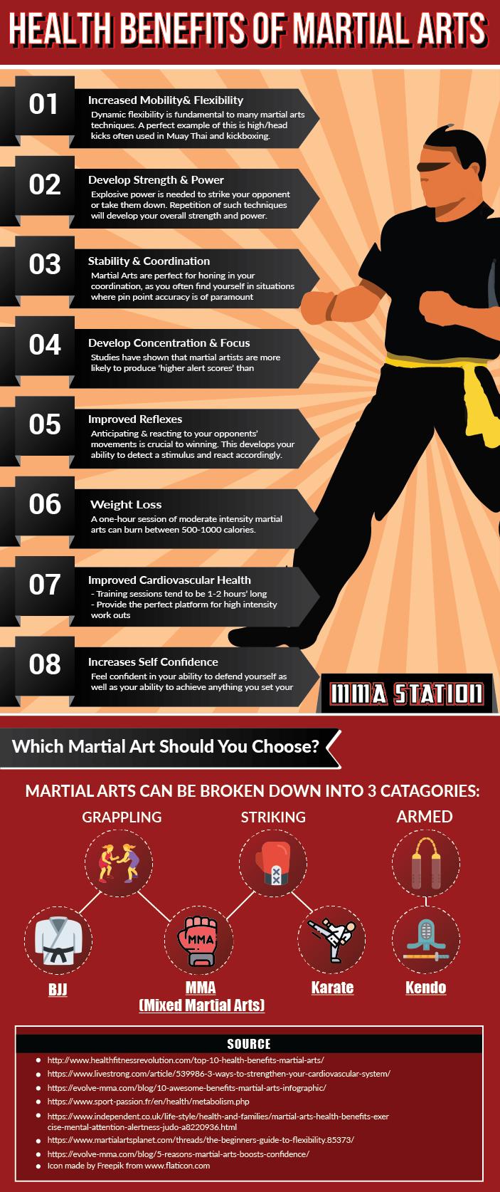 health benefits of MMA