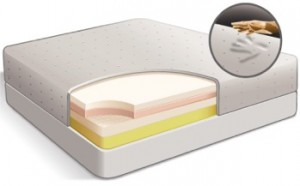 memory foam mattress picture
