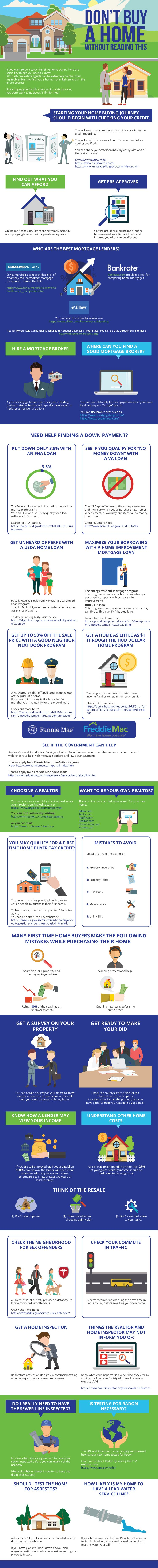 Buy a Home first time guide zillow