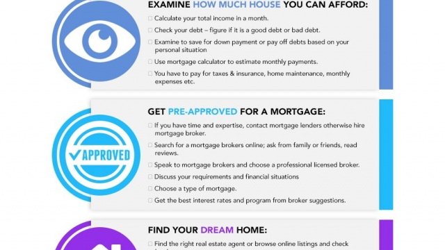 8 Tips For First-Time Home Buyers Infographic
