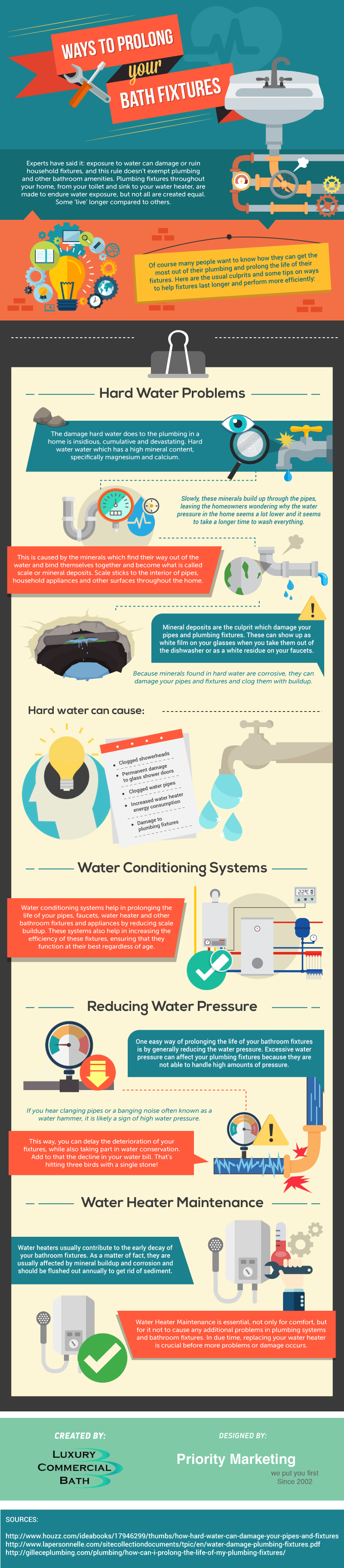 Bath Fixtures ways to prolong your bath fixtures infographic