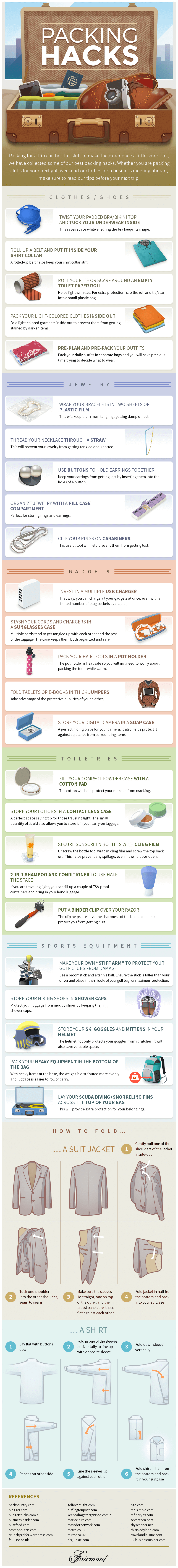 Ultimate Guide to Holiday Packing infographic