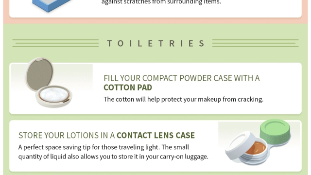 The Ultimate Guide to Holiday Packing Infographic