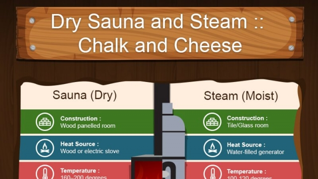 Go Ga Ga Over Infrared: The Sauna Way Infographic
