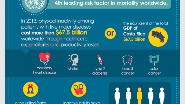 Health Impacts Wealth Infographic