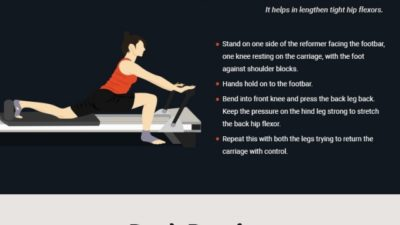 Reformer Pilates Exercises For Beginners [Infographic]