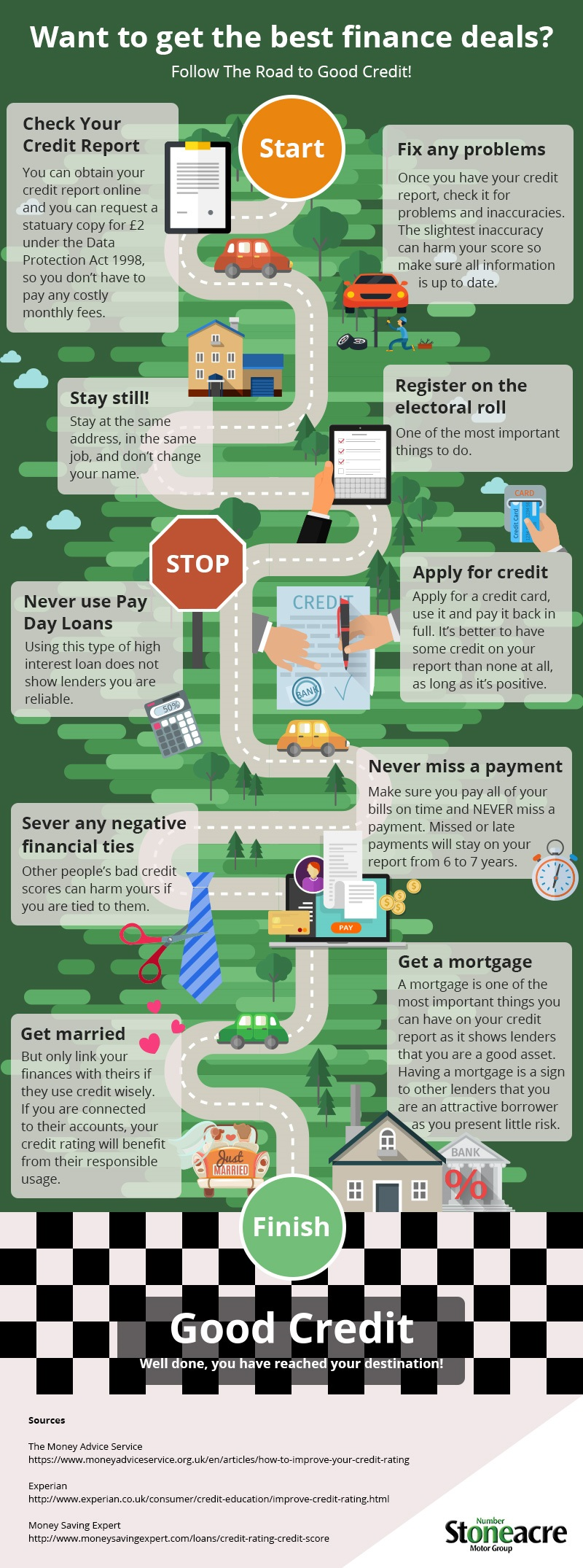 Road To Good Credit Infographic