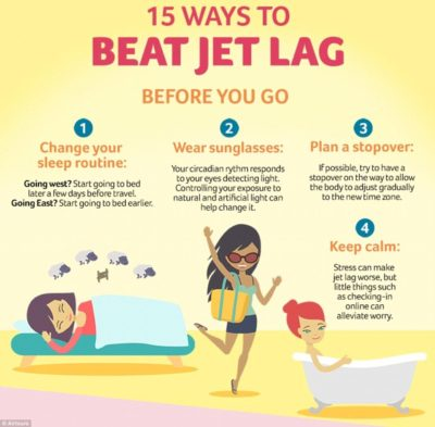 The Finest Ways To Beat Jet Lag