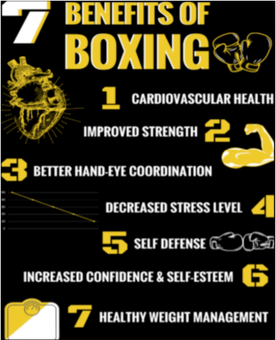 The Benefits Of Boxing And Mixed Martial Arts