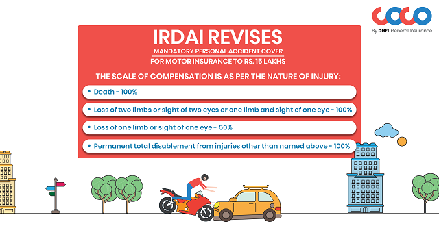 Soon bad road etiquettes could bring you costly two wheeler insurance