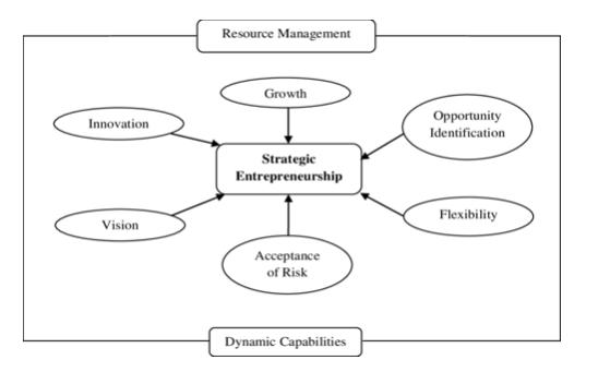 7 Successful Business Tips for Female Entrepreneurs