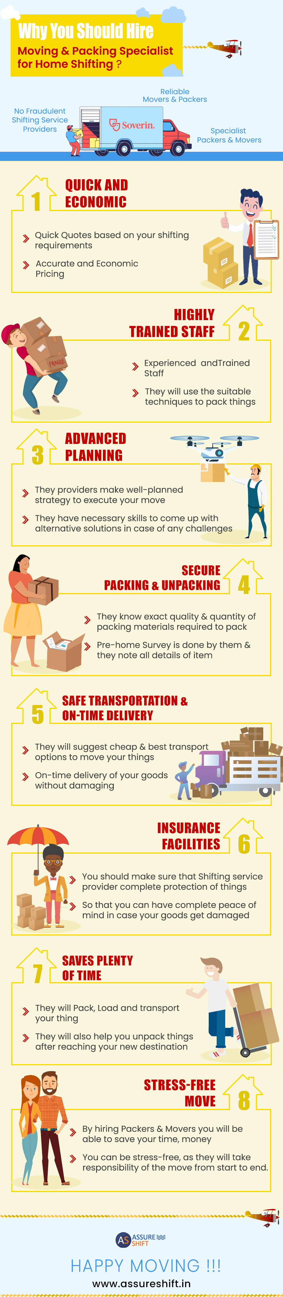 Why You Should Hire Moving and Packing Specialists for Home Shifting?