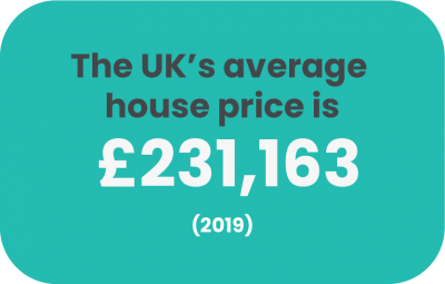 Step by Step Guide to Buy Your House in the UK