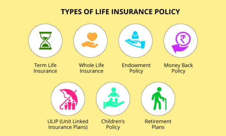A Detailed Guide for You to Buy Life Insurance Online