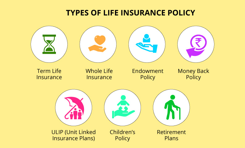 type of life inurance policy