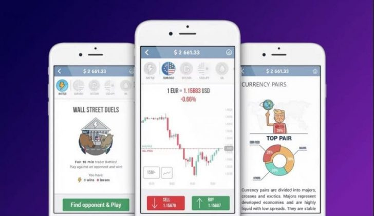 WealthPress Review plus Technology in Stock Trading