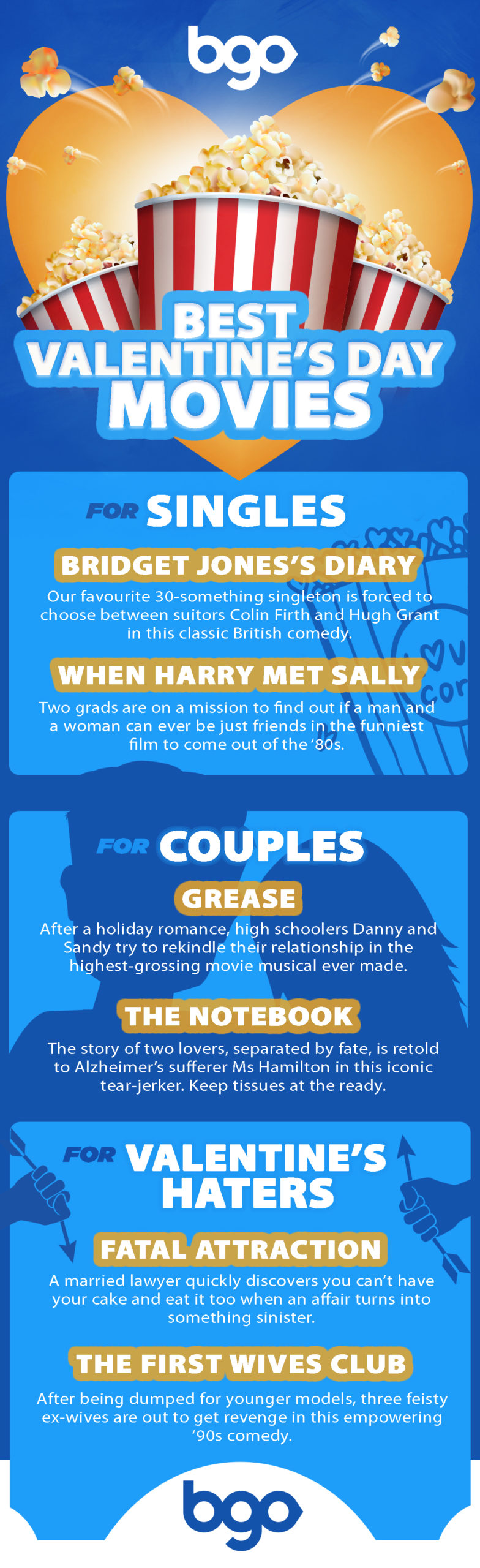 Best Valentines day movies infographic