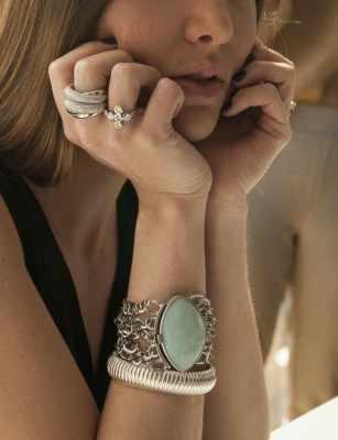 choose the right size bracelet