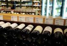 Popular Wines