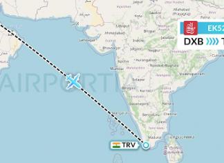 Airport To Trivandrum
